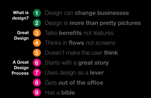 10 things CEO need to know about design .jpg